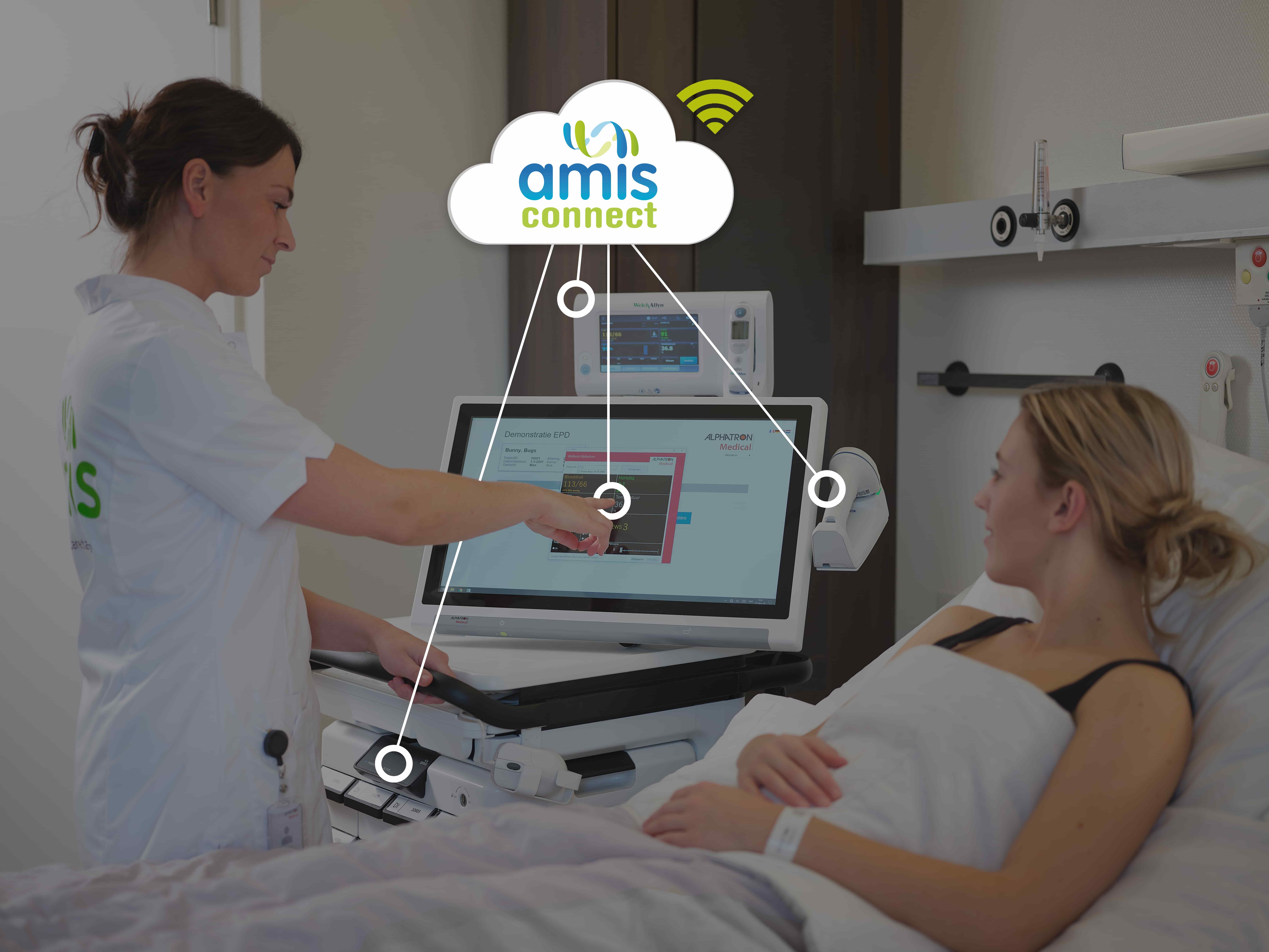 Product AMiS-X